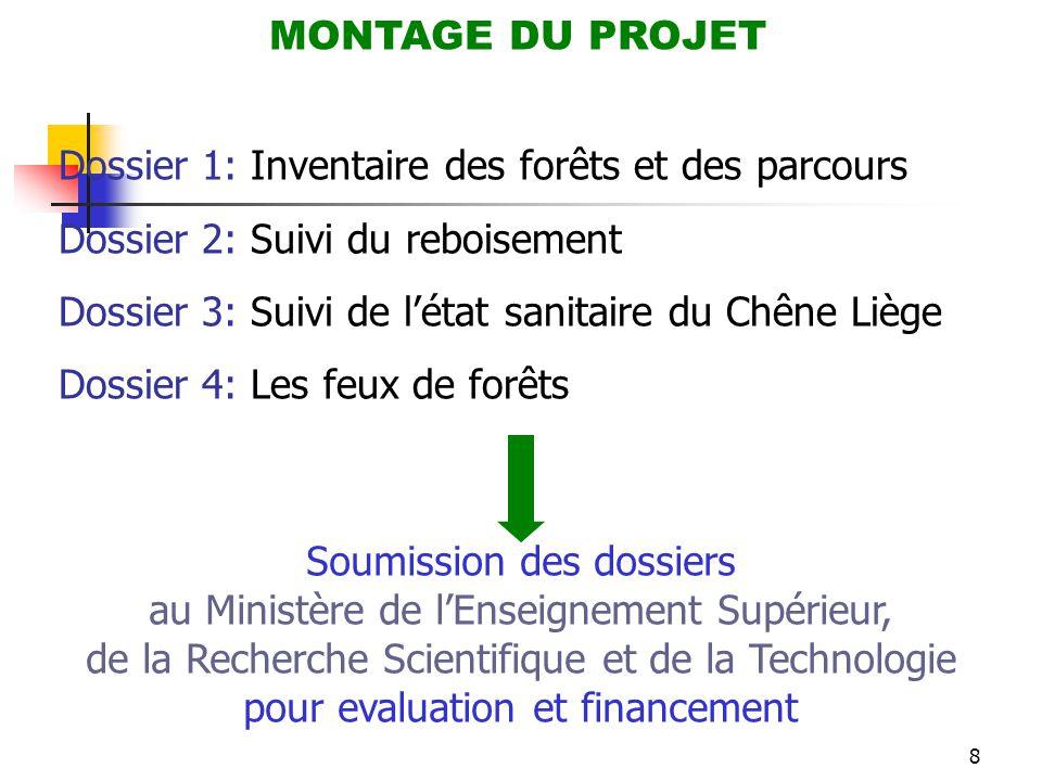 8 MONTAGE DU PROJET Dossier 1: Inventaire des forêts et des parcours Dossier 2: Suivi du reboisement Dossier 3: Suivi de l'état sanitaire du Chêne Liè