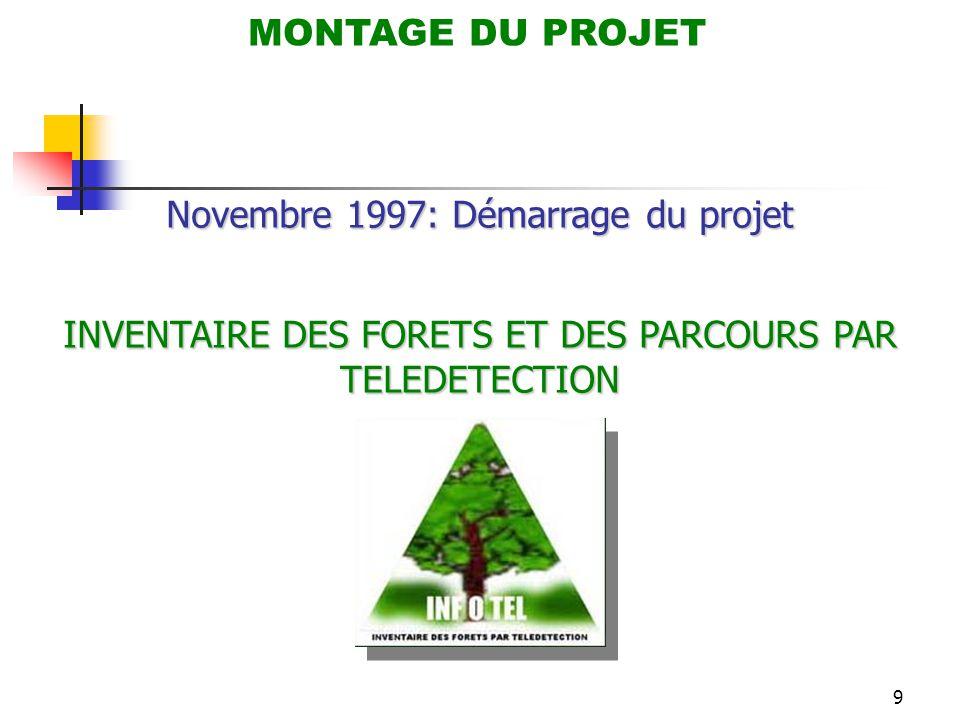 9 MONTAGE DU PROJET Novembre 1997: Démarrage du projet INVENTAIRE DES FORETS ET DES PARCOURS PAR TELEDETECTION