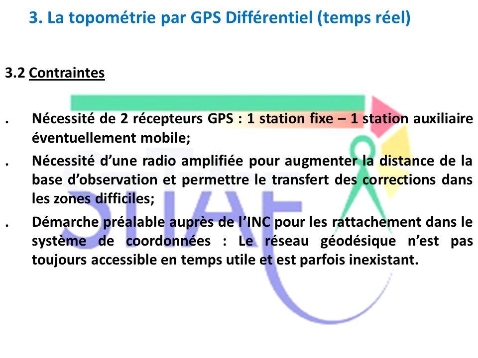 3. La topométrie par GPS Différentiel (temps réel) 3.2 Contraintes.Nécessité de 2 récepteurs GPS : 1 station fixe – 1 station auxiliaire éventuellemen