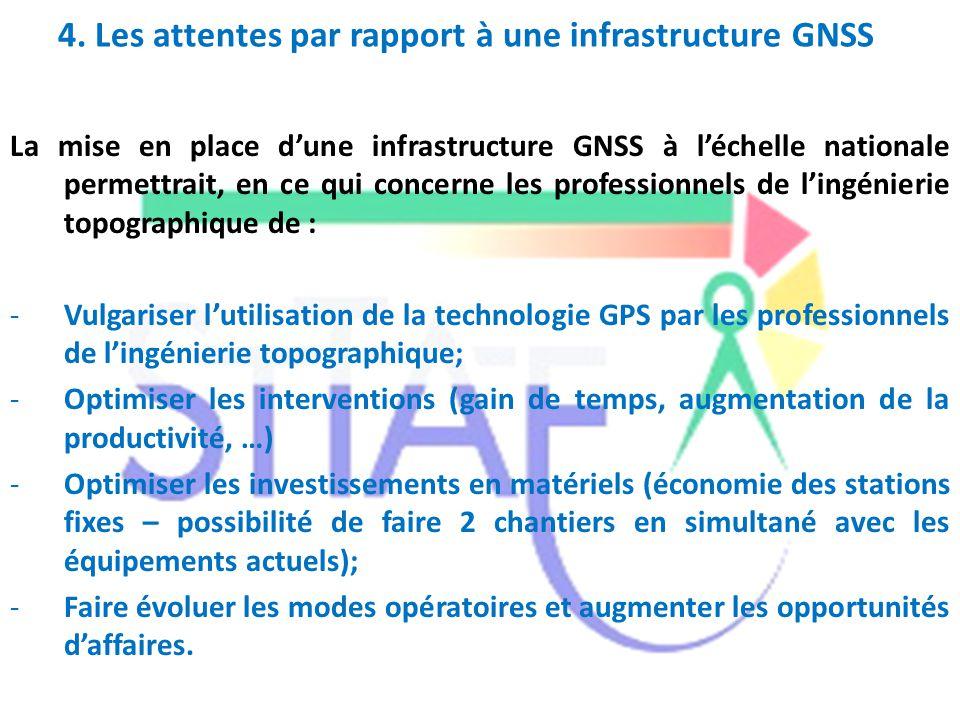 La mise en place d'une infrastructure GNSS à l'échelle nationale permettrait, en ce qui concerne les professionnels de l'ingénierie topographique de :
