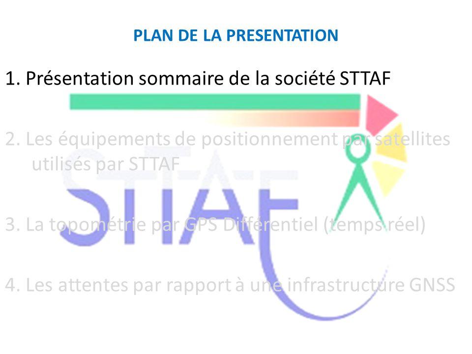 PLAN DE LA PRESENTATION 1. Présentation sommaire de la société STTAF 2. Les équipements de positionnement par satellites utilisés par STTAF 3. La topo