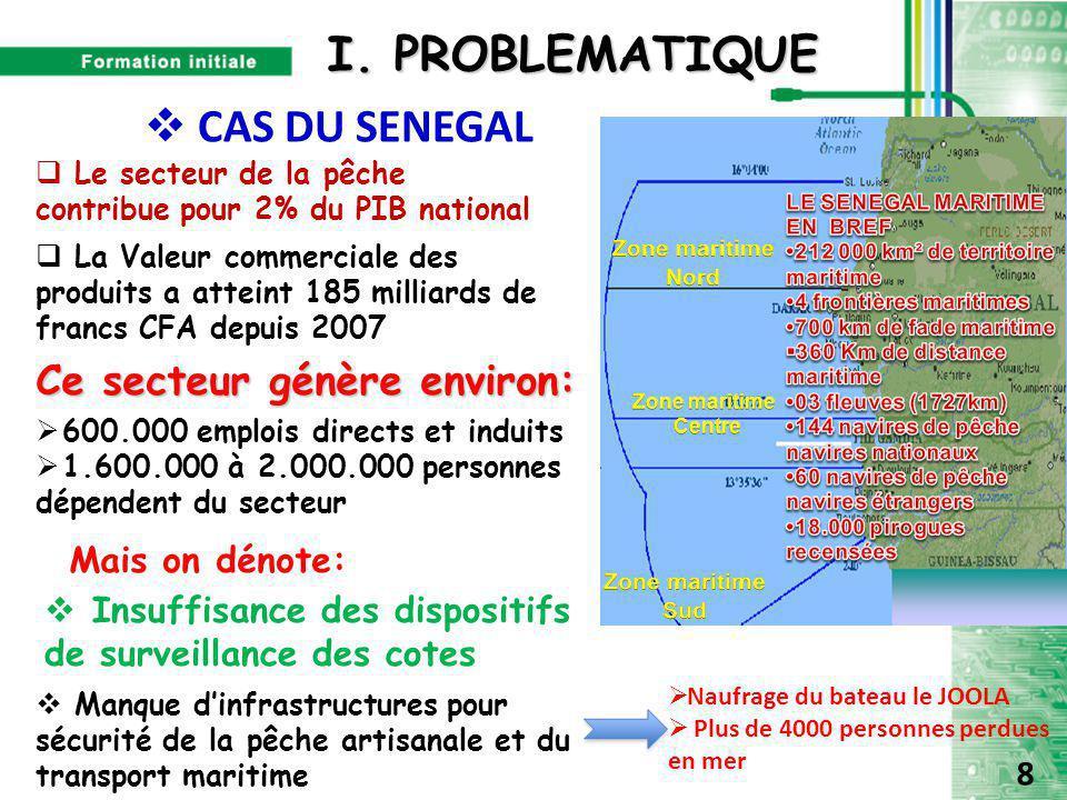  Insuffisance des dispositifs de surveillance des cotes  Manque d'infrastructures pour sécurité de la pêche artisanale et du transport maritime I. P