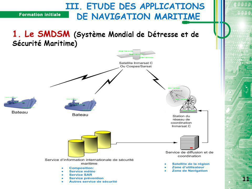 III. ETUDE DES APPLICATIONS DE NAVIGATION MARITIME 1. Le SMDSM (Système Mondial de Détresse et de Sécurité Maritime) 11