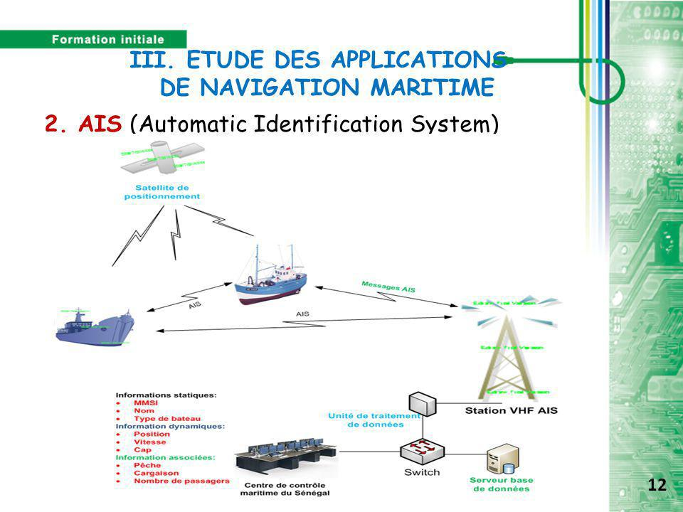 III. ETUDE DES APPLICATIONS DE NAVIGATION MARITIME 2. AIS (Automatic Identification System) 12
