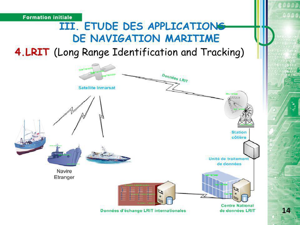III. ETUDE DES APPLICATIONS DE NAVIGATION MARITIME 4.LRIT (Long Range Identification and Tracking) 14
