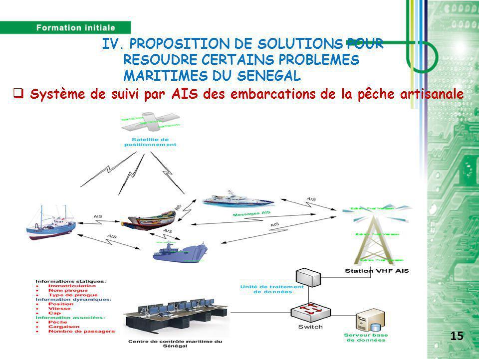 IV. PROPOSITION DE SOLUTIONS POUR RESOUDRE CERTAINS PROBLEMES MARITIMES DU SENEGAL  Système de suivi par AIS des embarcations de la pêche artisanale