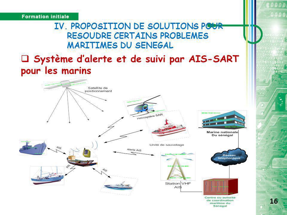 IV. PROPOSITION DE SOLUTIONS POUR RESOUDRE CERTAINS PROBLEMES MARITIMES DU SENEGAL  Système d'alerte et de suivi par AIS-SART pour les marins 16