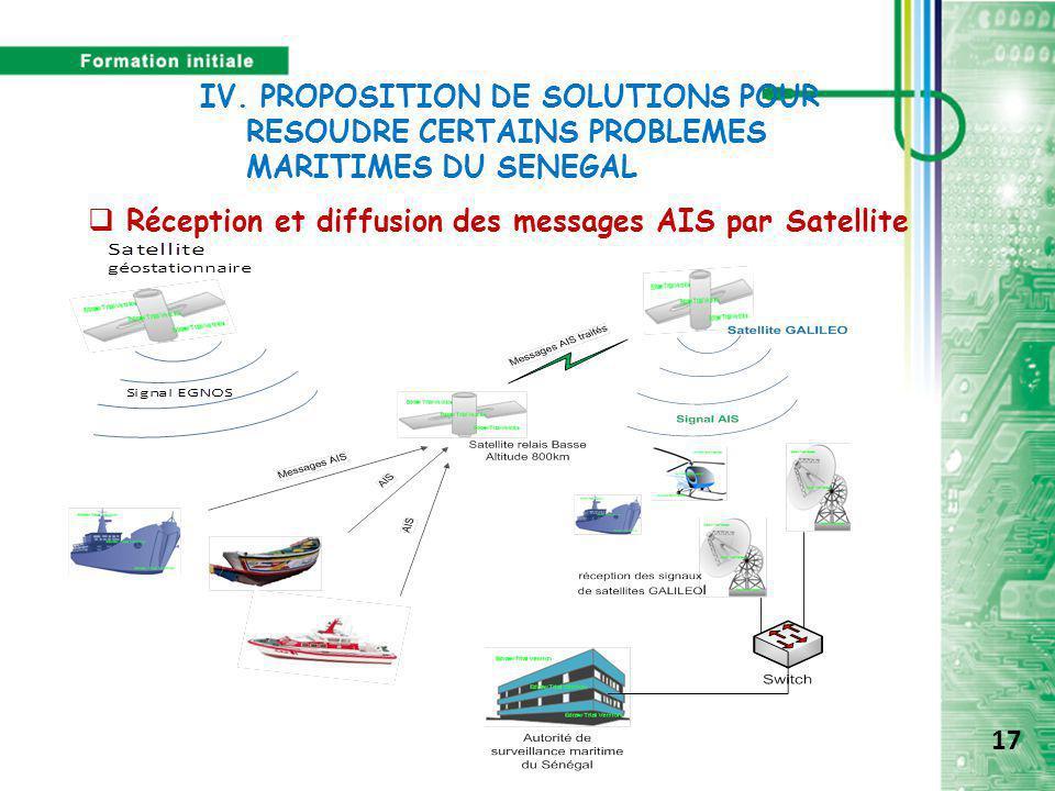 IV. PROPOSITION DE SOLUTIONS POUR RESOUDRE CERTAINS PROBLEMES MARITIMES DU SENEGAL  Réception et diffusion des messages AIS par Satellite 17