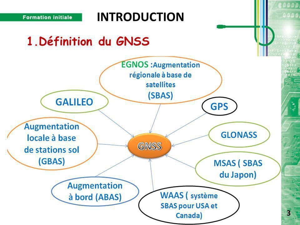 INTRODUCTION 1.Définition du GNSS 3