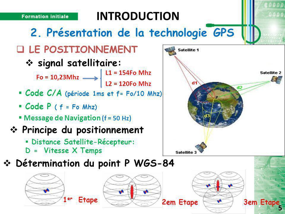 2. Présentation de la technologie GPS  signal satellitaire:  Principe du positionnement  Détermination du point P WGS-84  Code C/A (période 1ms et
