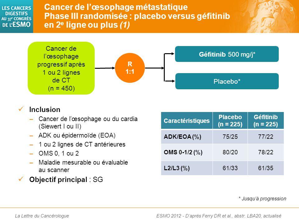 La Lettre du Cancérologue Inclusion –Cancer de l'œsophage ou du cardia (Siewert I ou II) –ADK ou épidermoïde (EOA) –1 ou 2 lignes de CT antérieures –OMS 0, 1 ou 2 –Maladie mesurable ou évaluable au scanner Objectif principal : SG Cancer de l'œsophage métastatique Phase III randomisée : placebo versus géfitinib en 2 e ligne ou plus (1) 3 ESMO 2012 - D'après Ferry DR et al., abstr.