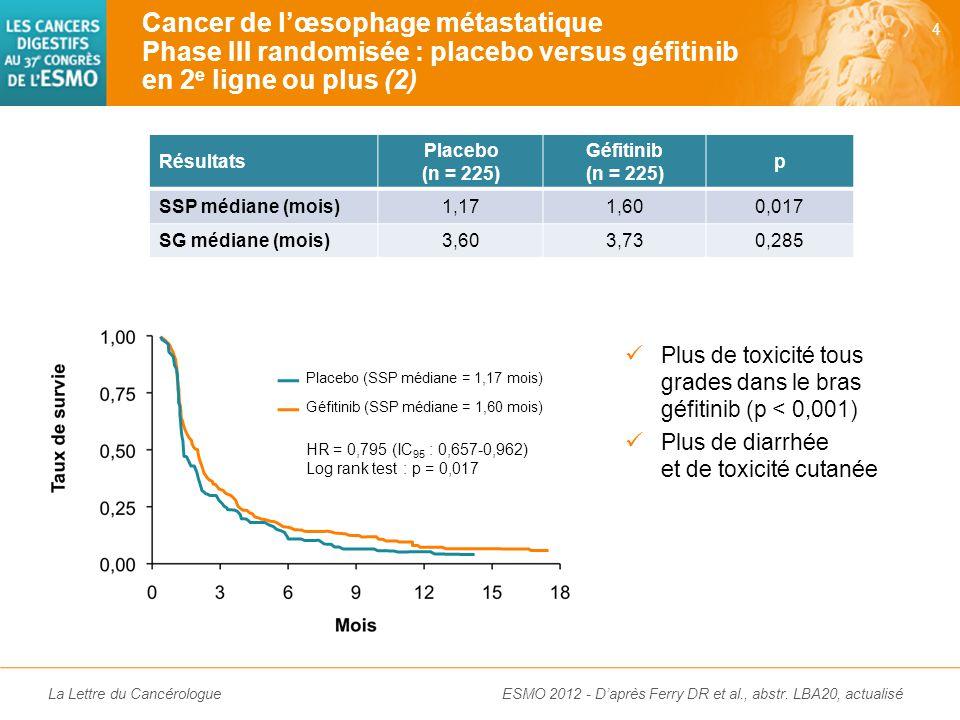 La Lettre du Cancérologue Plus de toxicité tous grades dans le bras géfitinib (p < 0,001) Plus de diarrhée et de toxicité cutanée Cancer de l'œsophage métastatique Phase III randomisée : placebo versus géfitinib en 2 e ligne ou plus (2) 4 ESMO 2012 - D'après Ferry DR et al., abstr.
