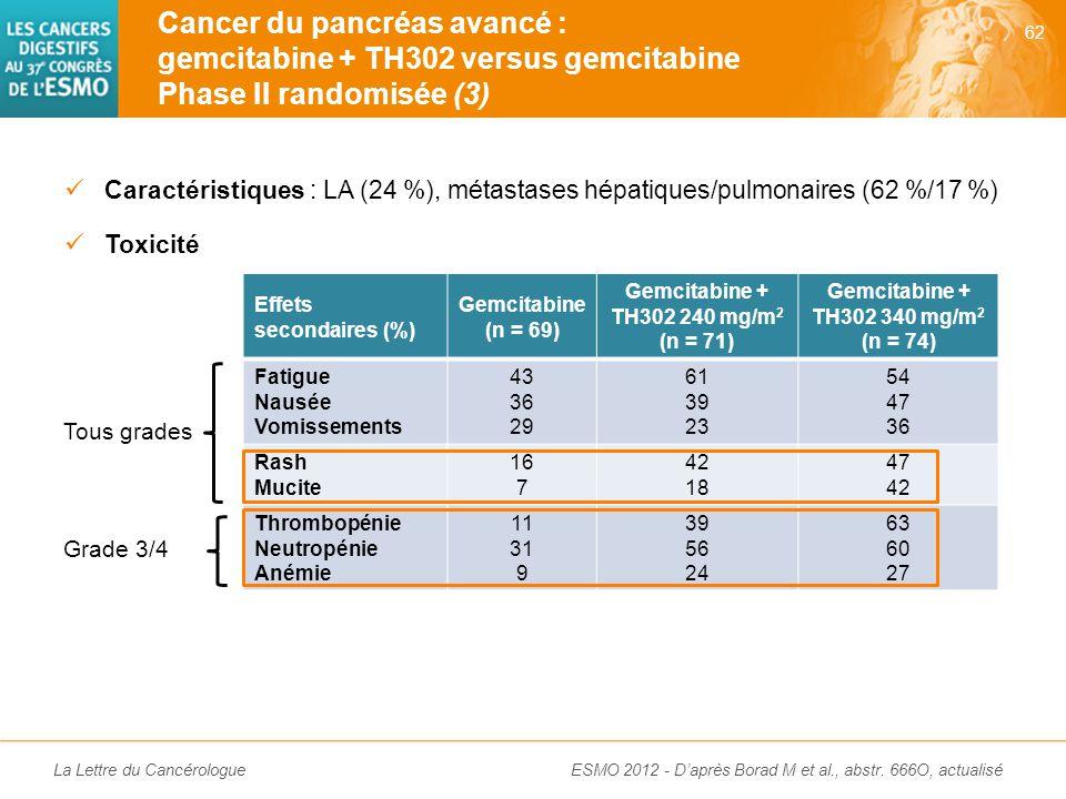 La Lettre du Cancérologue Caractéristiques : LA (24 %), métastases hépatiques/pulmonaires (62 %/17 %) Toxicité Cancer du pancréas avancé : gemcitabine