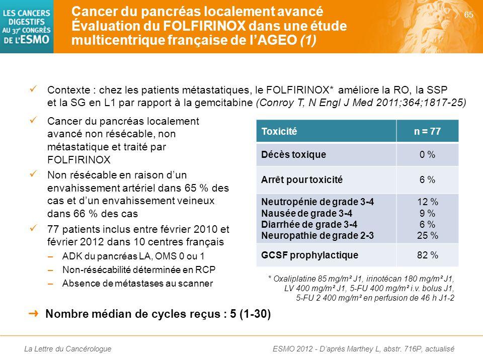 La Lettre du Cancérologue Contexte : chez les patients métastatiques, le FOLFIRINOX* améliore la RO, la SSP et la SG en L1 par rapport à la gemcitabin