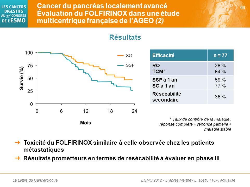 La Lettre du Cancérologue Résultats ➜ Toxicité du FOLFIRINOX similaire à celle observée chez les patients métastatiques ➜ Résultats prometteurs en ter