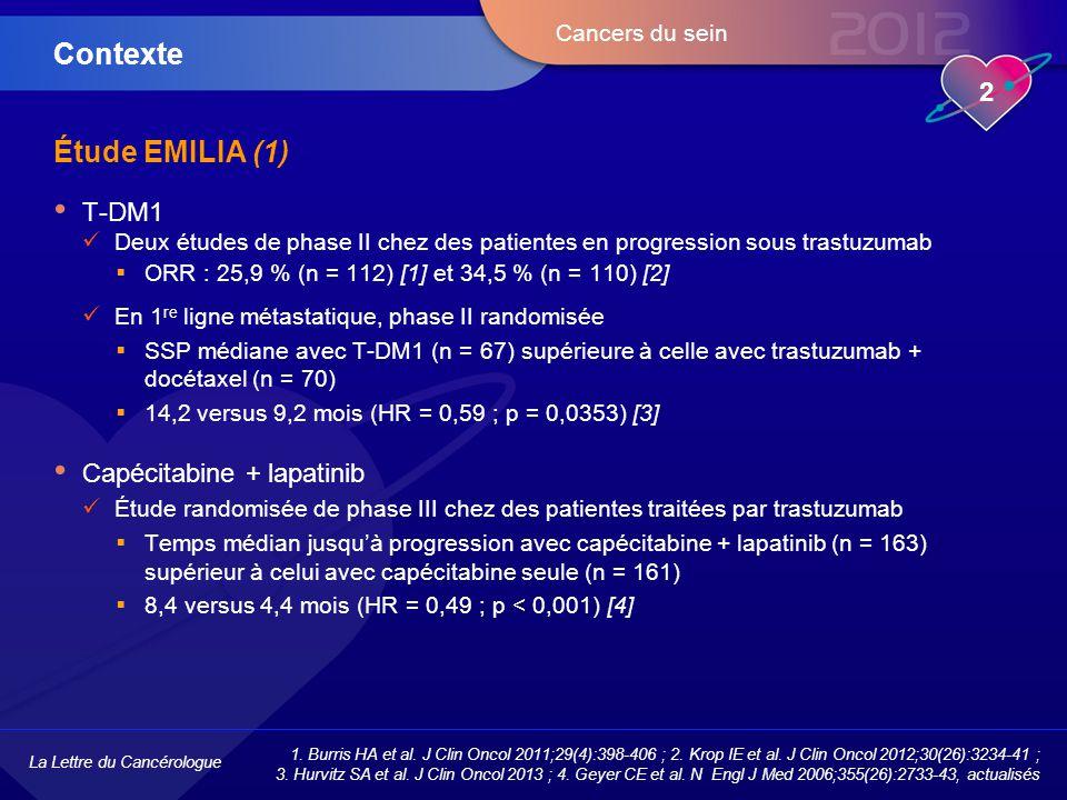 La Lettre du Cancérologue 2 Cancers du sein Étude EMILIA (1) T-DM1 Deux études de phase II chez des patientes en progression sous trastuzumab  ORR :