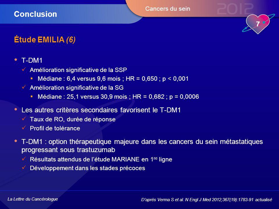La Lettre du Cancérologue 7 Cancers du sein Étude EMILIA (6) T-DM1 Amélioration significative de la SSP  Médiane : 6,4 versus 9,6 mois ; HR = 0,650 ;