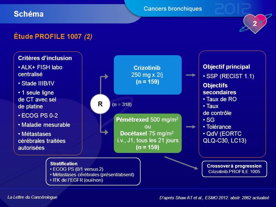 La Lettre du Cancérologue 2 Cancers bronchiques Étude PROFILE 1007 (2) Schéma D'après Shaw AT et al., ESMO 2012: abstr. 2862 actualisé Critères d'incl