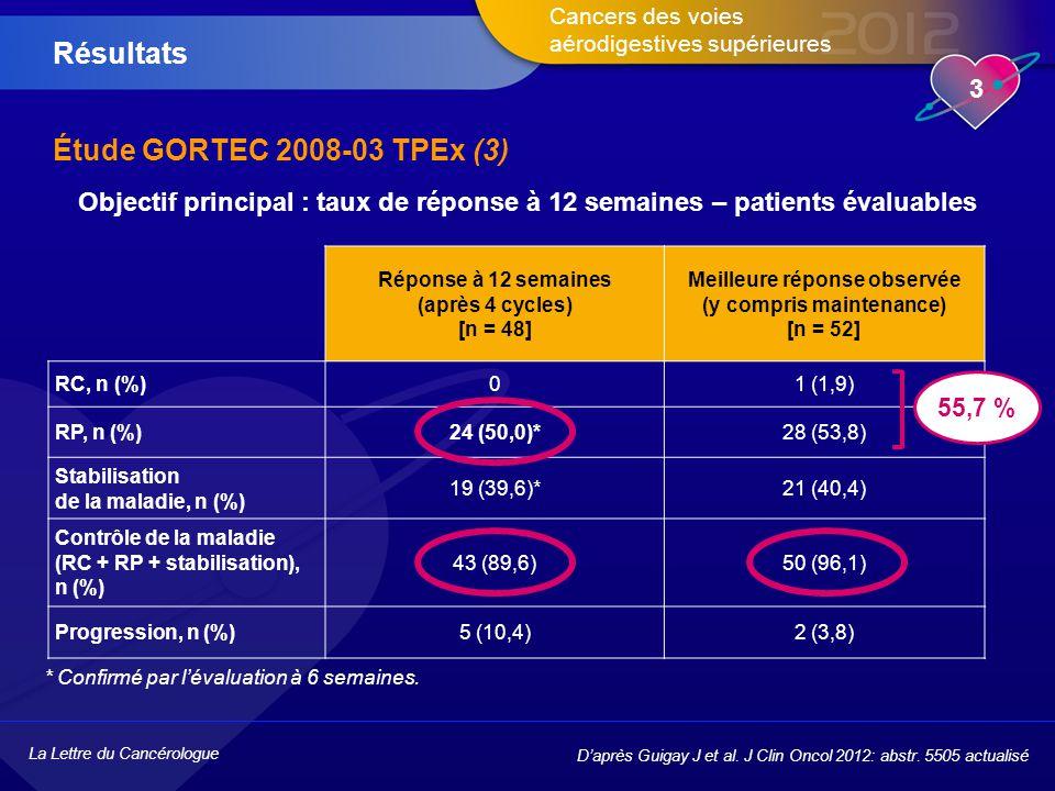 La Lettre du Cancérologue 3 Cancers des voies aérodigestives supérieures Étude GORTEC 2008-03 TPEx (3) Résultats D'après Guigay J et al.