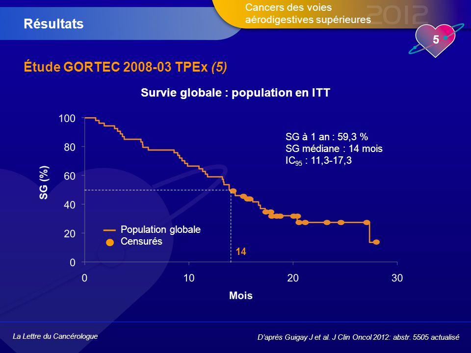 La Lettre du Cancérologue 5 Cancers des voies aérodigestives supérieures Étude GORTEC 2008-03 TPEx (5) Résultats D'après Guigay J et al.