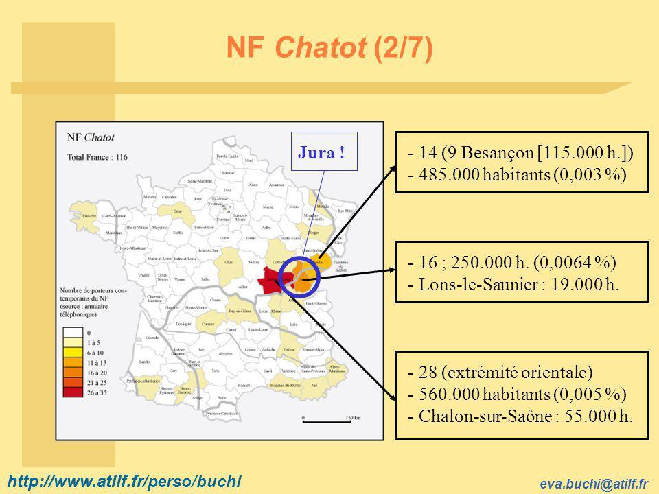 http://www.atilf.fr eva.buchi@atilf.fr http://www.atilf.fr/perso/buchi NF Chatot (2/7) - 14 (9 Besançon [115.000 h.]) - 485.000 habitants (0,003 %) - 16 ; 250.000 h.