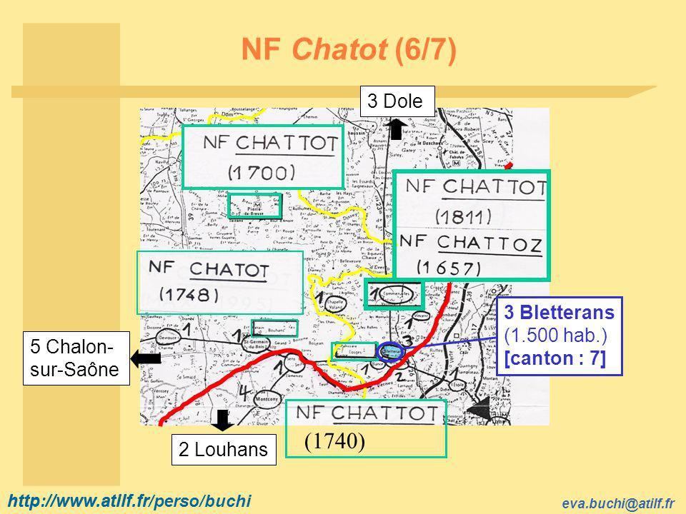 http://www.atilf.fr eva.buchi@atilf.fr http://www.atilf.fr/perso/buchi NF Chatot (6/7) 5 Chalon- sur-Saône 2 Louhans (1740) 3 Dole 3 Bletterans (1.500 hab.) [canton : 7]