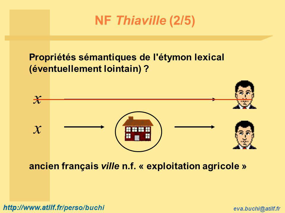 http://www.atilf.fr eva.buchi@atilf.fr http://www.atilf.fr/perso/buchi NF Thiaville (2/5) Propriétés sémantiques de l étymon lexical (éventuellement lointain) .