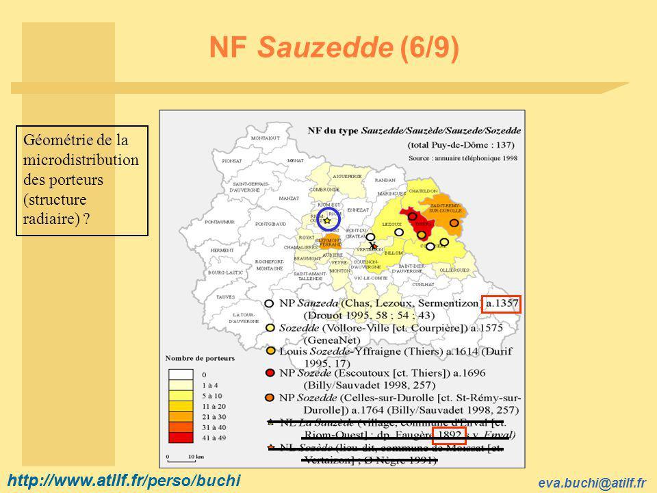 http://www.atilf.fr eva.buchi@atilf.fr http://www.atilf.fr/perso/buchi NF Sauzedde (6/9) X Géométrie de la microdistribution des porteurs (structure radiaire)