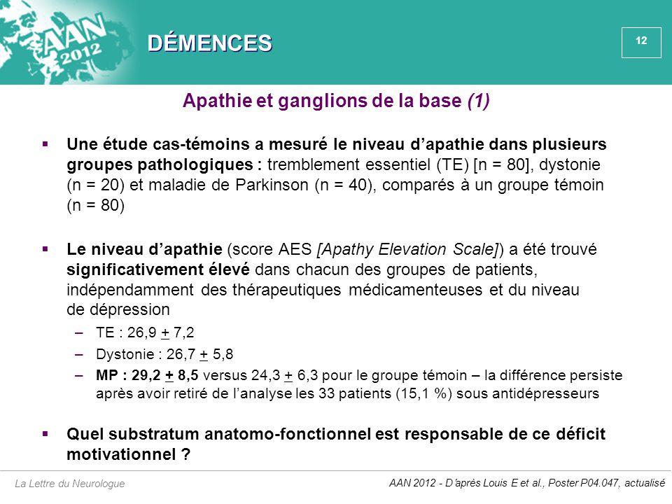 12 DÉMENCES  Une étude cas-témoins a mesuré le niveau d'apathie dans plusieurs groupes pathologiques : tremblement essentiel (TE) [n = 80], dystonie
