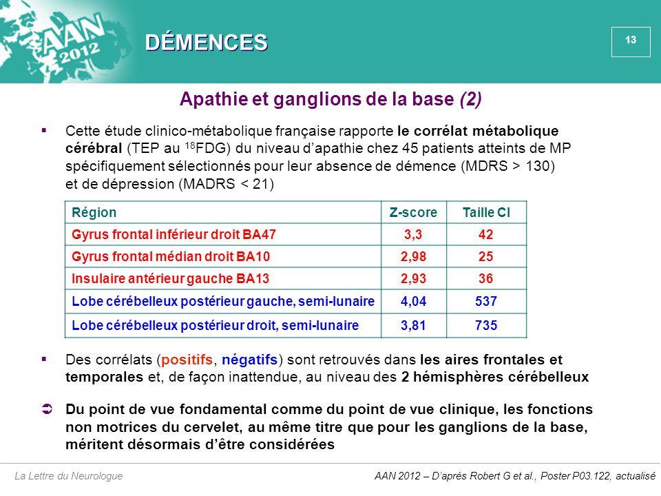 13 DÉMENCES  Cette étude clinico-métabolique française rapporte le corrélat métabolique cérébral (TEP au 18 FDG) du niveau d'apathie chez 45 patients