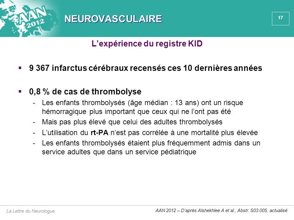 17 NEUROVASCULAIRE  9 367 infarctus cérébraux recensés ces 10 dernières années  0,8 % de cas de thrombolyse -Les enfants thrombolysés (âge médian :