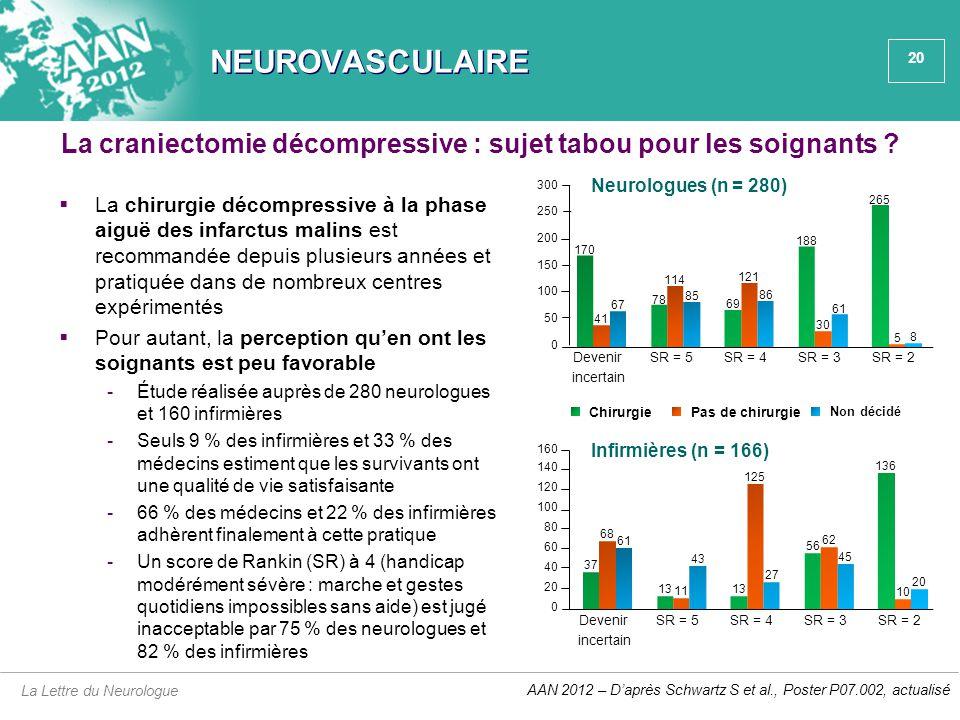 20 NEUROVASCULAIRE  La chirurgie décompressive à la phase aiguë des infarctus malins est recommandée depuis plusieurs années et pratiquée dans de nom