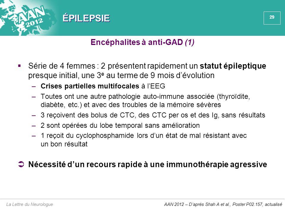 29 ÉPILEPSIE  Série de 4 femmes : 2 présentent rapidement un statut épileptique presque initial, une 3 e au terme de 9 mois d'évolution –Crises parti
