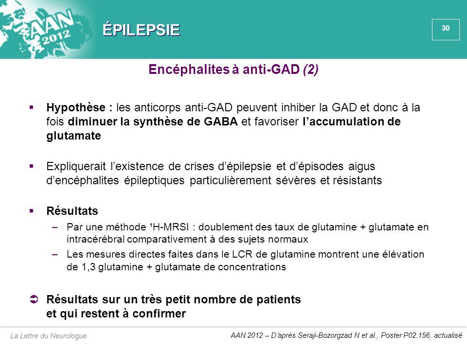 30 ÉPILEPSIE  Hypothèse : les anticorps anti-GAD peuvent inhiber la GAD et donc à la fois diminuer la synthèse de GABA et favoriser l'accumulation de