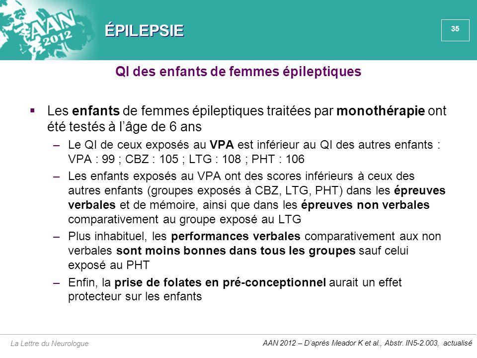 35 ÉPILEPSIE  Les enfants de femmes épileptiques traitées par monothérapie ont été testés à l'âge de 6 ans –Le QI de ceux exposés au VPA est inférieu