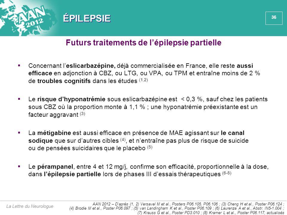 36 ÉPILEPSIE  Concernant l'eslicarbazépine, déjà commercialisée en France, elle reste aussi efficace en adjonction à CBZ, ou LTG, ou VPA, ou TPM et e