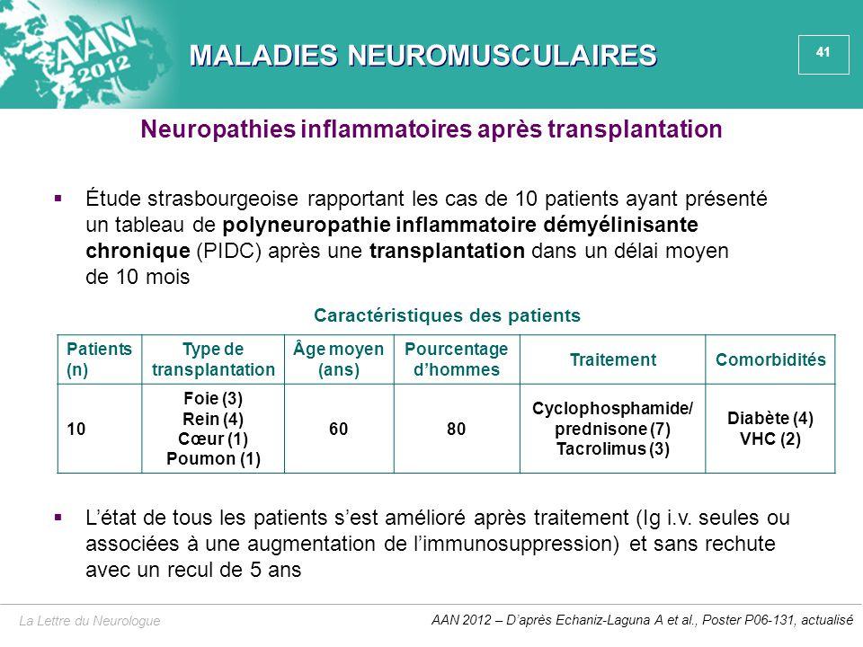 41 MALADIES NEUROMUSCULAIRES  Étude strasbourgeoise rapportant les cas de 10 patients ayant présenté un tableau de polyneuropathie inflammatoire démy