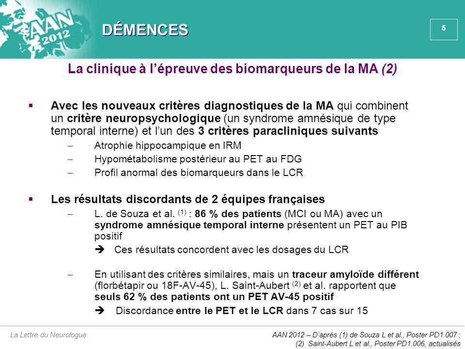 36 ÉPILEPSIE  Concernant l'eslicarbazépine, déjà commercialisée en France, elle reste aussi efficace en adjonction à CBZ, ou LTG, ou VPA, ou TPM et entraîne moins de 2 % de troubles cognitifs dans les études (1,2)  Le risque d'hyponatrémie sous eslicarbazépine est < 0,3 %, sauf chez les patients sous CBZ où la proportion monte à 1,1 % ; une hyponatrémie préexistante est un facteur aggravant (3)  La métigabine est aussi efficace en présence de MAE agissant sur le canal sodique que sur d'autres cibles (4), et n'entraîne pas plus de risque de suicide ou de pensées suicidaires que le placebo (5)  Le pérampanel, entre 4 et 12 mg/j, confirme son efficacité, proportionnelle à la dose, dans l'épilepsie partielle lors de phases III d'essais thérapeutiques (6-8) La Lettre du Neurologue Futurs traitements de l'épilepsie partielle AAN 2012 – D'après (1, 2) Versavel M et al., Posters P06.105, P06.106 ; (3) Cheng H et al., Poster P06.124 ; (4) Brodie M et al., Poster P06.097 ; (5) van Landingham K et al., Poster P06.109 ; (6) Laurenza A et al., Abstr.