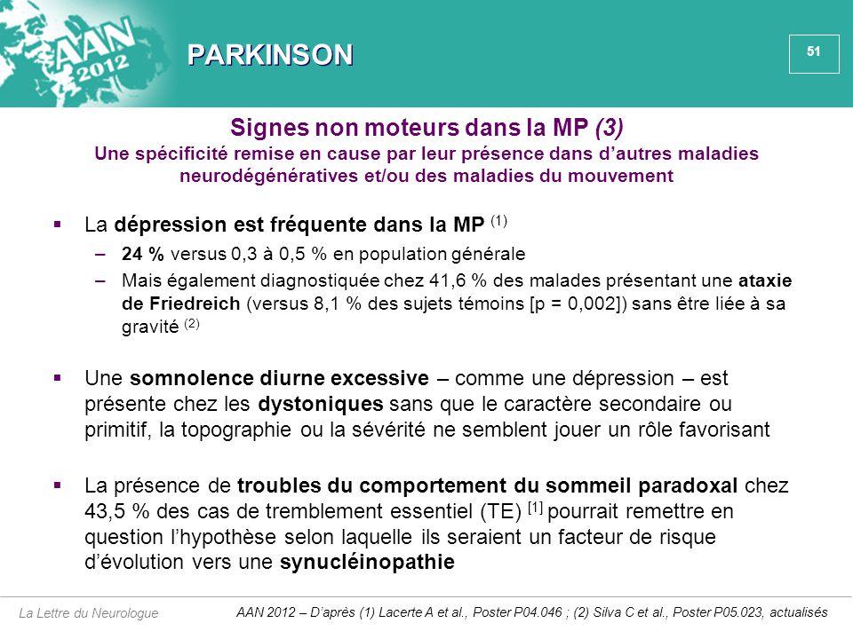 51 PARKINSON  La dépression est fréquente dans la MP (1) –24 % versus 0,3 à 0,5 % en population générale –Mais également diagnostiquée chez 41,6 % de