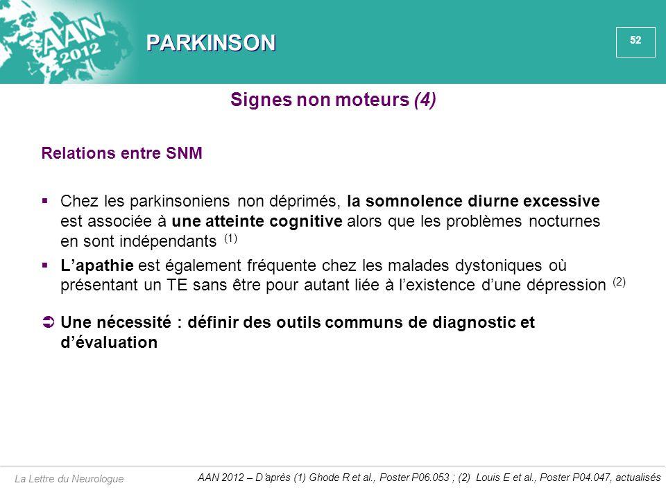 52 PARKINSON Relations entre SNM  Chez les parkinsoniens non déprimés, la somnolence diurne excessive est associée à une atteinte cognitive alors que