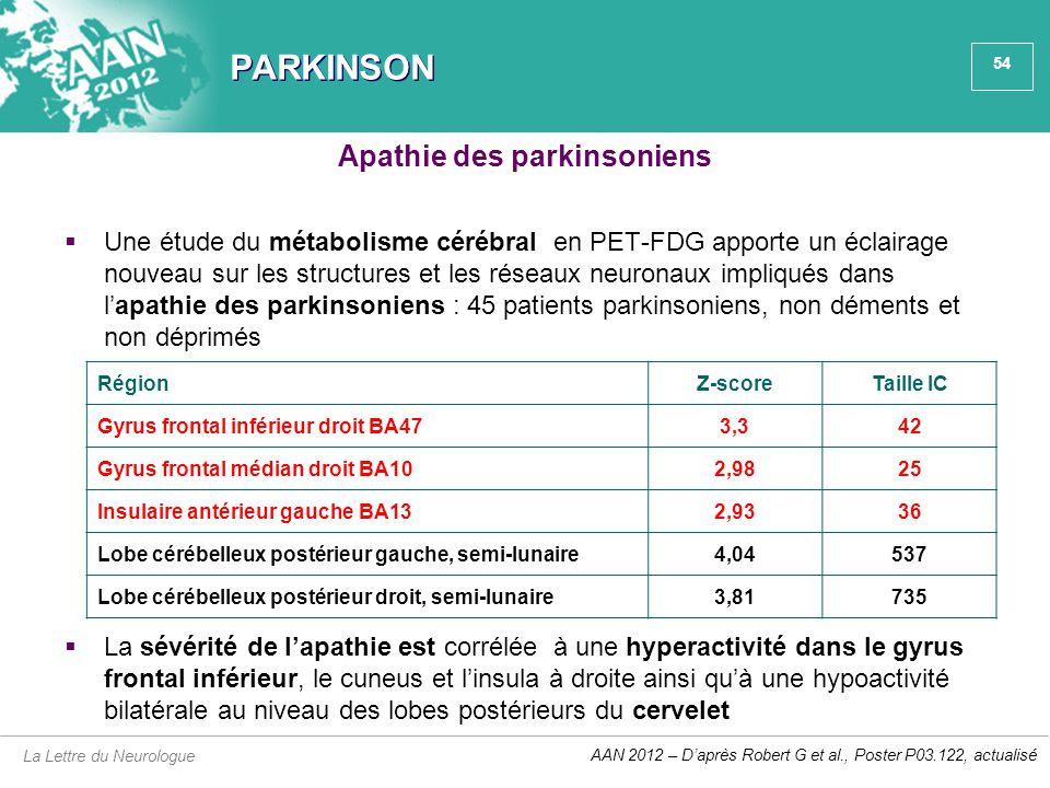 54 PARKINSON  Une étude du métabolisme cérébral en PET-FDG apporte un éclairage nouveau sur les structures et les réseaux neuronaux impliqués dans l'