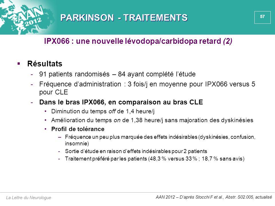 57 PARKINSON - TRAITEMENTS  Résultats -91 patients randomisés – 84 ayant complété l'étude -Fréquence d'administration : 3 fois/j en moyenne pour IPX0
