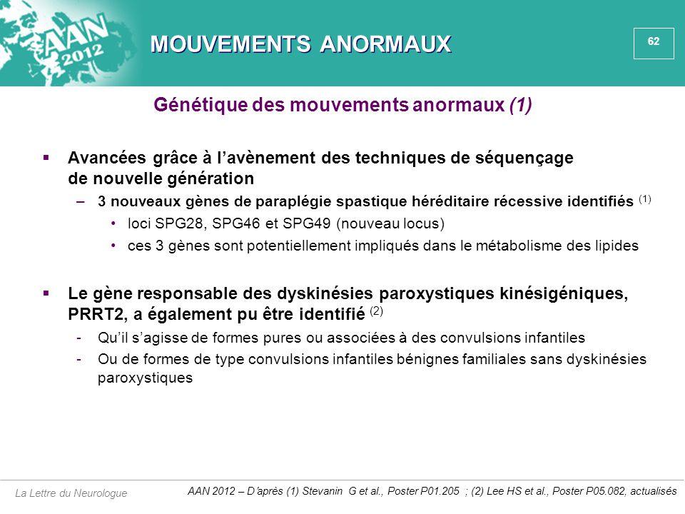 62 MOUVEMENTS ANORMAUX  Avancées grâce à l'avènement des techniques de séquençage de nouvelle génération –3 nouveaux gènes de paraplégie spastique hé
