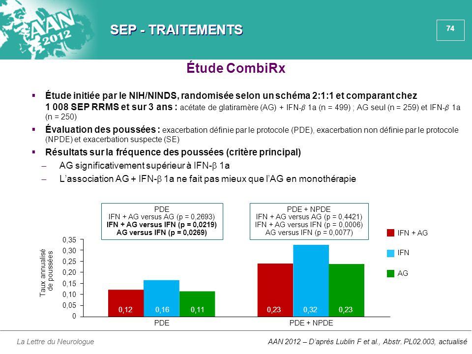 74 SEP - TRAITEMENTS  Étude initiée par le NIH/NINDS, randomisée selon un schéma 2:1:1 et comparant chez 1 008 SEP RRMS et sur 3 ans : acétate de gla