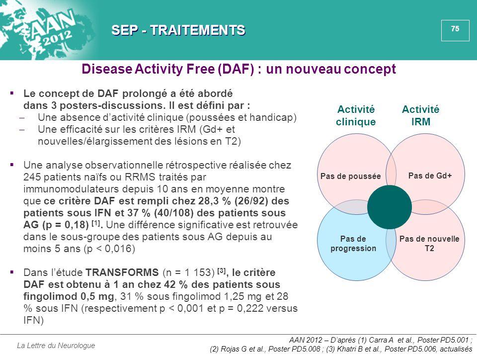 75 SEP - TRAITEMENTS  Le concept de DAF prolongé a été abordé dans 3 posters-discussions. Il est défini par : ̶ Une absence d'activité clinique (pous