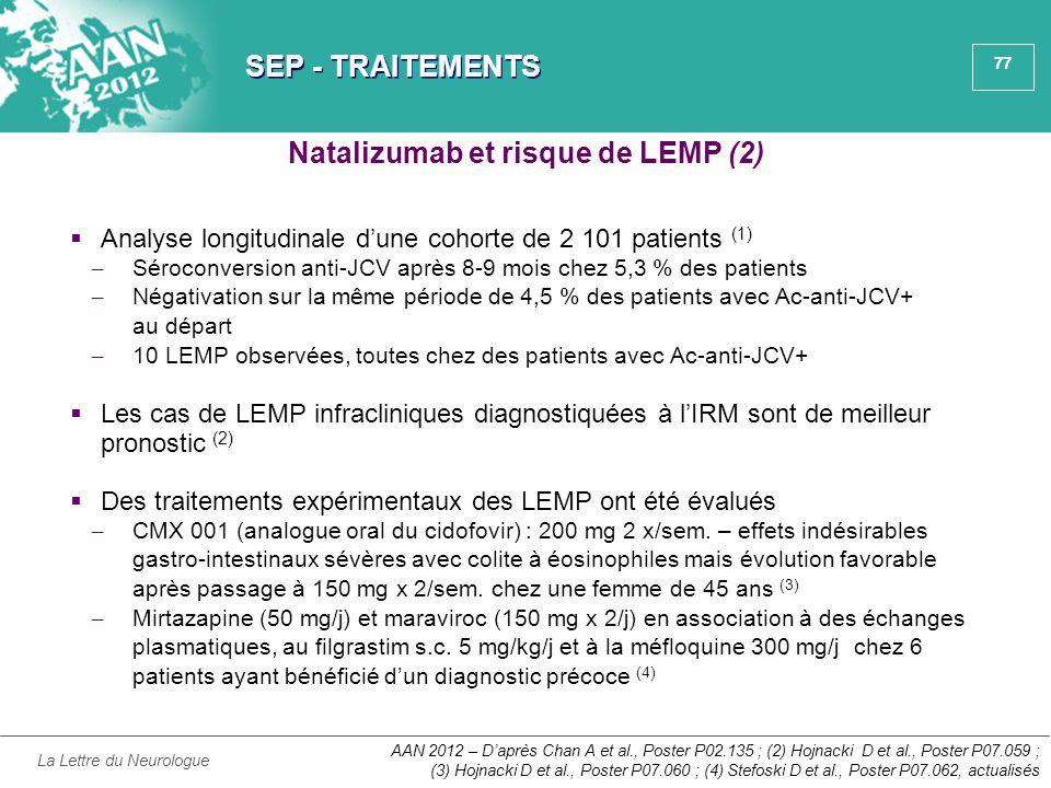 77 SEP - TRAITEMENTS  Analyse longitudinale d'une cohorte de 2 101 patients (1) ̶ Séroconversion anti-JCV après 8-9 mois chez 5,3 % des patients ̶ Né