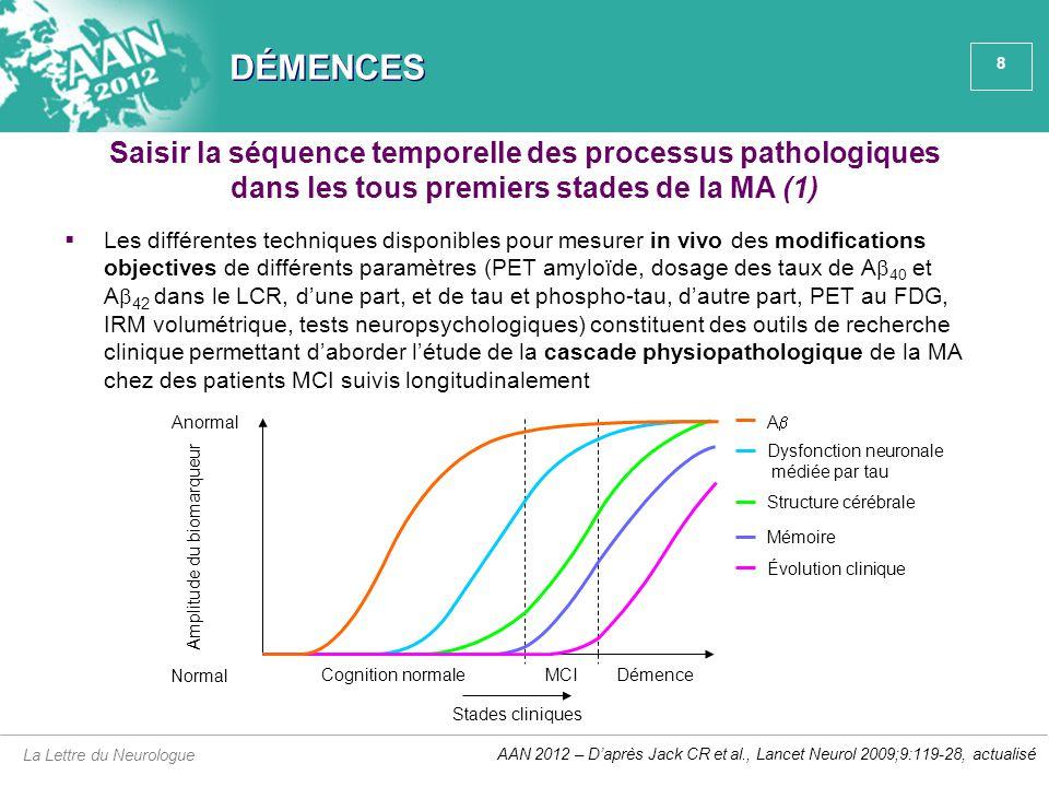 29 ÉPILEPSIE  Série de 4 femmes : 2 présentent rapidement un statut épileptique presque initial, une 3 e au terme de 9 mois d'évolution –Crises partielles multifocales à l'EEG –Toutes ont une autre pathologie auto-immune associée (thyroïdite, diabète, etc.) et avec des troubles de la mémoire sévères –3 reçoivent des bolus de CTC, des CTC per os et des Ig, sans résultats –2 sont opérées du lobe temporal sans amélioration –1 reçoit du cyclophosphamide lors d'un état de mal résistant avec un bon résultat  Nécessité d'un recours rapide à une immunothérapie agressive La Lettre du Neurologue Encéphalites à anti-GAD (1) AAN 2012 – D'après Shah A et al., Poster P02.157, actualisé