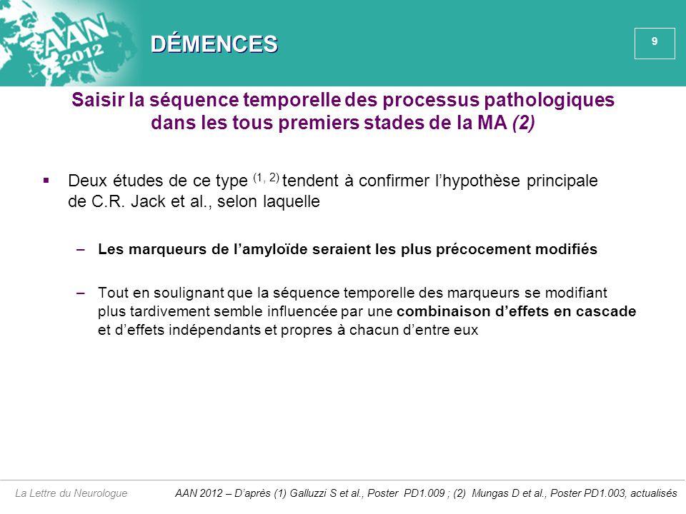 30 ÉPILEPSIE  Hypothèse : les anticorps anti-GAD peuvent inhiber la GAD et donc à la fois diminuer la synthèse de GABA et favoriser l'accumulation de glutamate  Expliquerait l'existence de crises d'épilepsie et d'épisodes aigus d'encéphalites épileptiques particulièrement sévères et résistants  Résultats –Par une méthode ¹H-MRSI : doublement des taux de glutamine + glutamate en intracérébral comparativement à des sujets normaux –Les mesures directes faites dans le LCR de glutamine montrent une élévation de 1,3 glutamine + glutamate de concentrations  Résultats sur un très petit nombre de patients et qui restent à confirmer La Lettre du Neurologue AAN 2012 – D'après Seraji-Bozorgzad N et al., Poster P02.156, actualisé Encéphalites à anti-GAD (2)