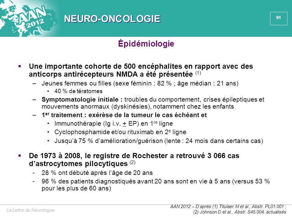 91 NEURO-ONCOLOGIE  Une importante cohorte de 500 encéphalites en rapport avec des anticorps antirécepteurs NMDA a été présentée (1) –Jeunes femmes o