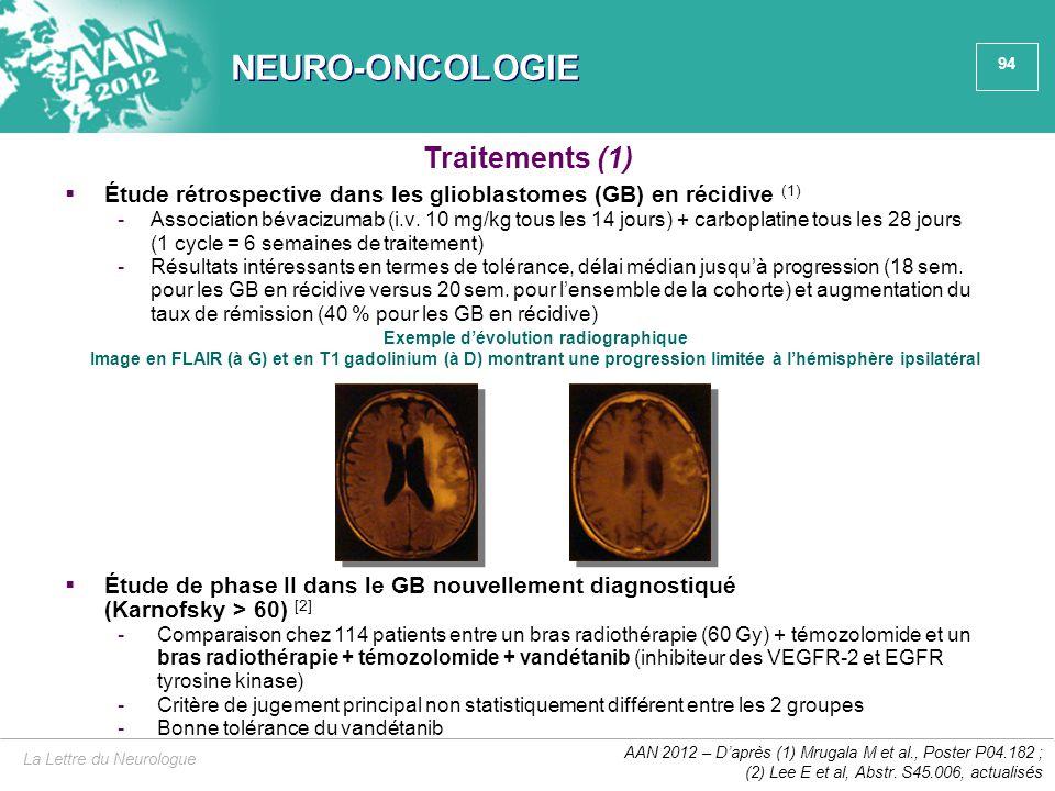 94 NEURO-ONCOLOGIE  Étude rétrospective dans les glioblastomes (GB) en récidive (1) -Association bévacizumab (i.v. 10 mg/kg tous les 14 jours) + carb